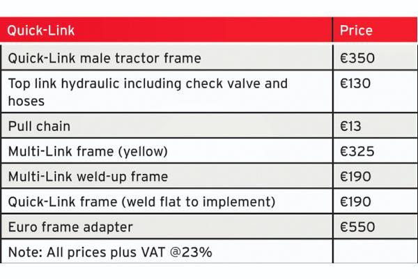 Quick-Link from Dromone Engineering 21 November 2013 Premium